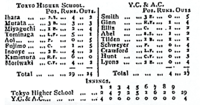 Games stats for the first ever Ichiko vs YC&AC baseball match